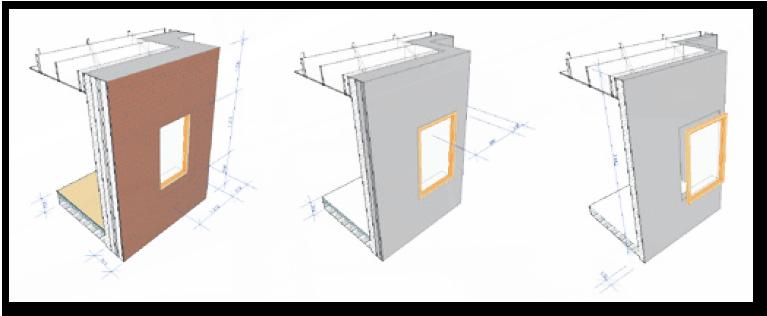 Образмеривание в 3D