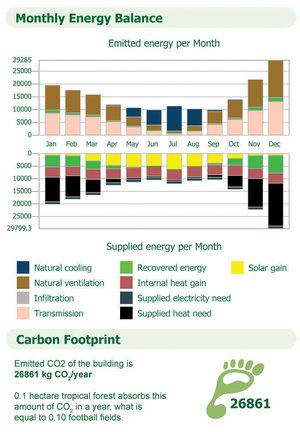 EcoDesigner - Анализируйте энергоэффективность в один клик!